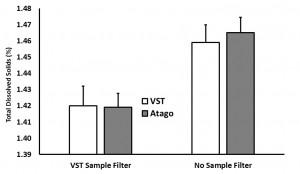 VST v Atago_filter