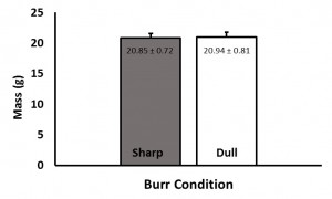 burr condition avg