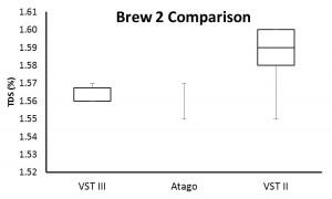 brew2boxwhisker