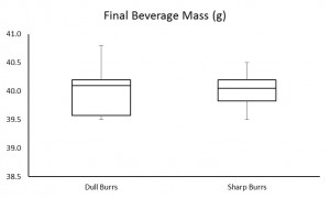 dull_sharp bev mass