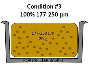 condition 3
